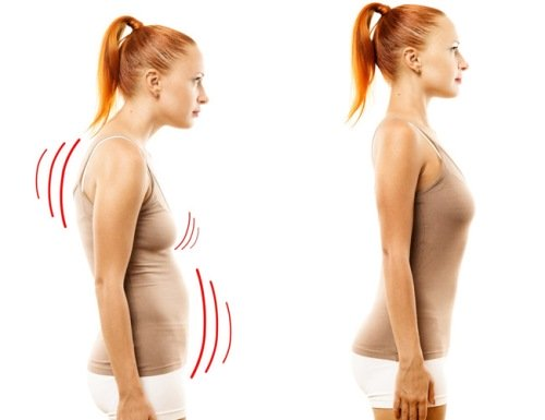 Correcting human posture is important for health