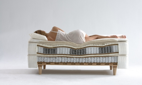 the Choice of an orthopedic mattress