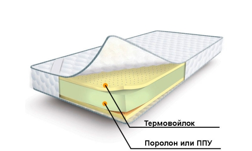 Springless orthopedic mattress