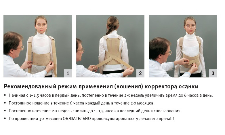 the Use of posture corrector