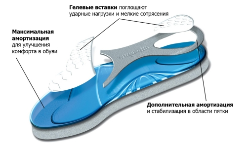 Example insoles for sport shoes