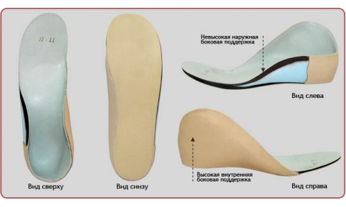 Insoles - insoles