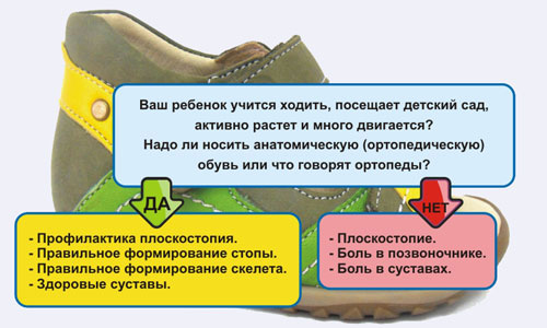 the Use of orthopedic shoes