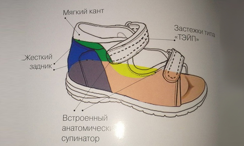 Structure orthopedic shoes