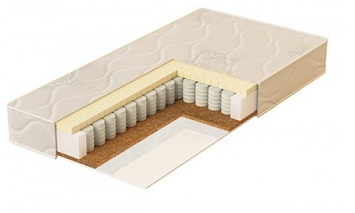Mattress on the base block
